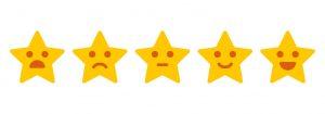 ratingrankin